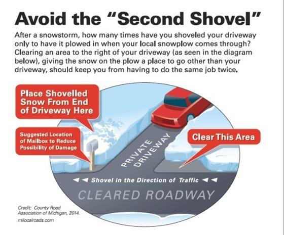 Second shovel